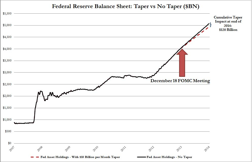 Fed perspective_2